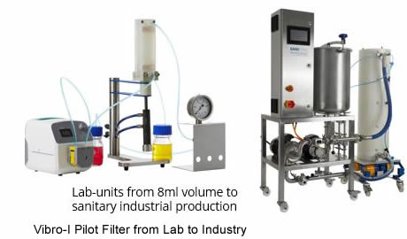 Vibro-I Pilot Filter from Lab to Industry